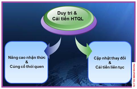 Duy trì & Cải tiến HTQL