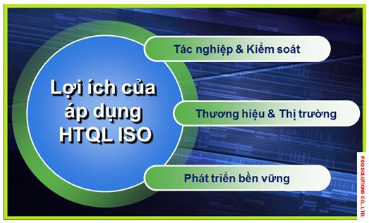 Lợi ích của áp dụng HTQL ISO