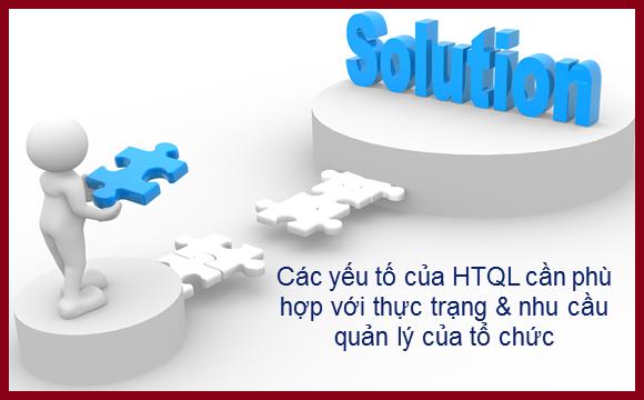 Các yếu tố của HTQL cần phù hợp với thực trạng & nhu cầu quản lý của tổ chức