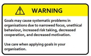 SYSTEMATIC SIDE EFFCTS OF OVER-PRESCRIBEING GOAL SETTING